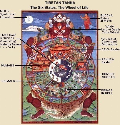 wheel-of-life-Tanka-TN-6